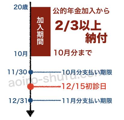 190203001